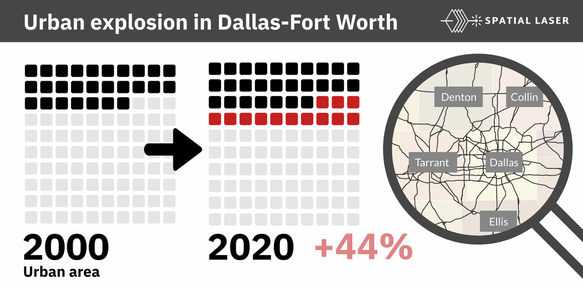 urban growth in dallas fort worth real estate